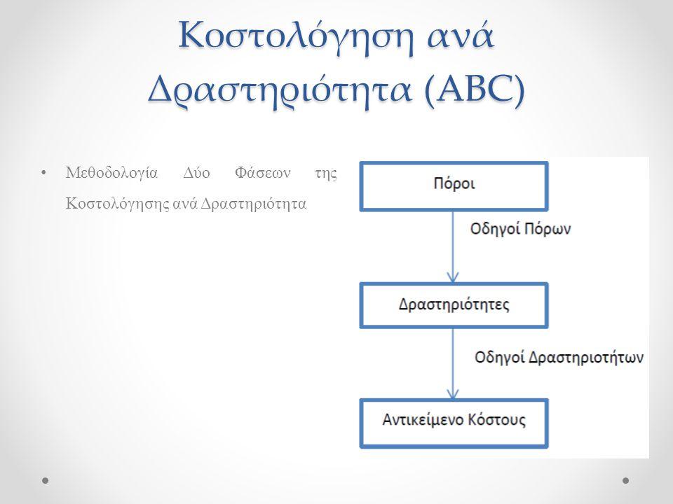 Κοστολόγηση ανά Δραστηριότητα (ABC) Μεθοδολογία Δύο Φάσεων της Κοστολόγησης ανά Δραστηριότητα