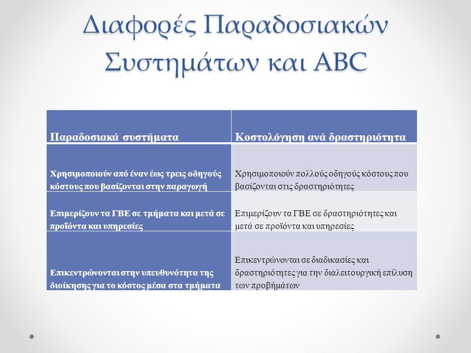 Διαφορές Παραδοσιακών Συστημάτων και ABC Παραδοσιακά συστήματαΚοστολόγηση ανά δραστηριότητα Χρησιμοποιούν από έναν έως τρεις οδηγούς κόστους που βασίζ
