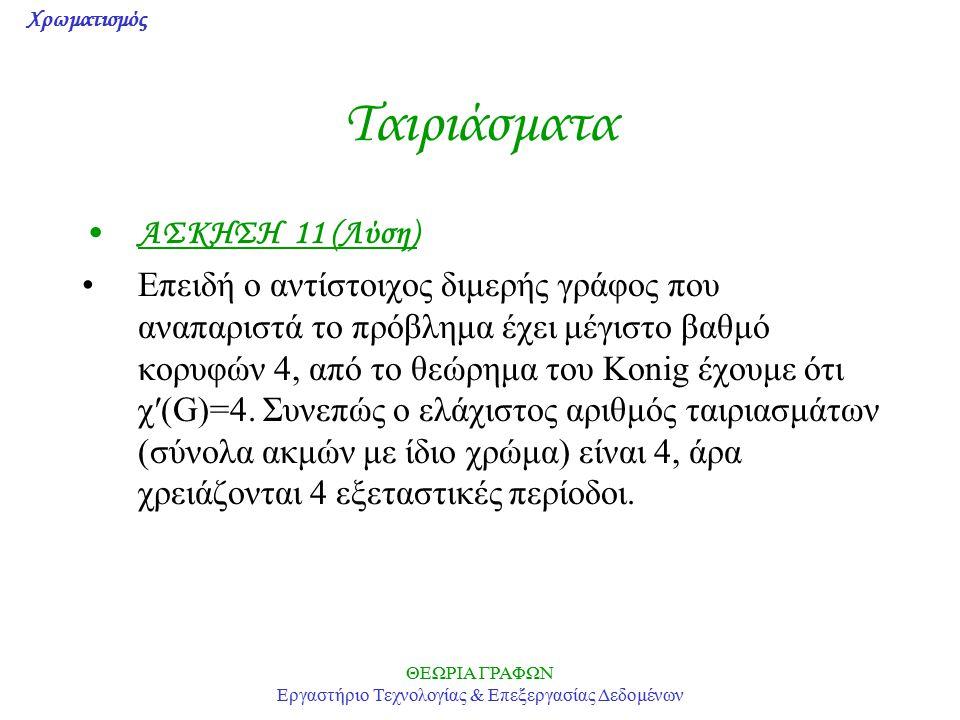 Χρωματισμός ΘΕΩΡΙΑ ΓΡΑΦΩΝ Εργαστήριο Τεχνολογίας & Επεξεργασίας Δεδομένων Ταιριάσματα ΑΣΚΗΣΗ 11 (Λύση) Επειδή ο αντίστοιχος διμερής γράφος που αναπαρι