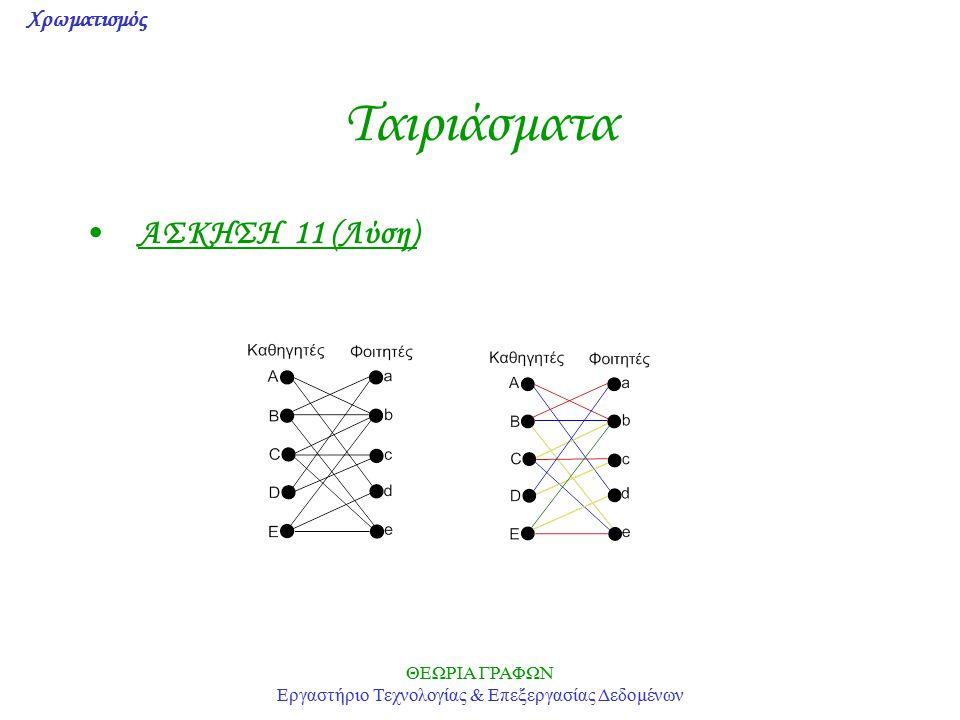 Χρωματισμός ΘΕΩΡΙΑ ΓΡΑΦΩΝ Εργαστήριο Τεχνολογίας & Επεξεργασίας Δεδομένων Ταιριάσματα ΑΣΚΗΣΗ 11 (Λύση)