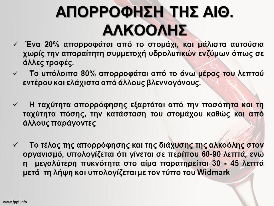 Πυκνότητα αιθυλικής = Γραμμάρια καθαρής Αιθυλικής αλκοόλης αλκοόλης στο αίμα % ο Σωματικό βάρος Χ 0,7 για άνδρες 0,6 για γυναίκες