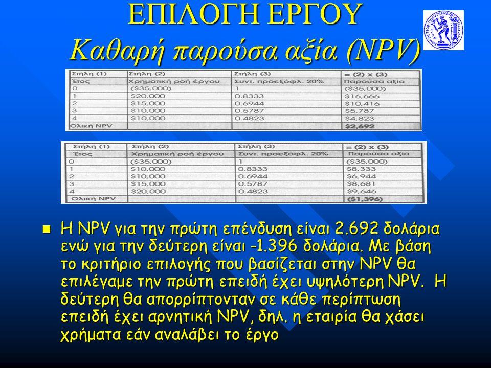 ΕΠΙΛΟΓΗ ΕΡΓΟΥ Καθαρή παρούσα αξία (NPV) (Παράδειγμα) Η NPV για την πρώτη επένδυση είναι 2.692 δολάρια ενώ για την δεύτερη είναι -1.396 δολάρια.
