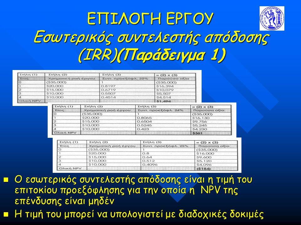 ΕΠΙΛΟΓΗ ΕΡΓΟΥ Εσωτερικός συντελεστής απόδοσης (IRR)(Παράδειγμα 1) Ο εσωτερικός συντελεστής απόδοσης είναι η τιμή του επιτοκίου προεξόφλησης για την οποία η NPV της επένδυσης είναι μηδέν Ο εσωτερικός συντελεστής απόδοσης είναι η τιμή του επιτοκίου προεξόφλησης για την οποία η NPV της επένδυσης είναι μηδέν Η τιμή του μπορεί να υπολογιστεί με διαδοχικές δοκιμές Η τιμή του μπορεί να υπολογιστεί με διαδοχικές δοκιμές