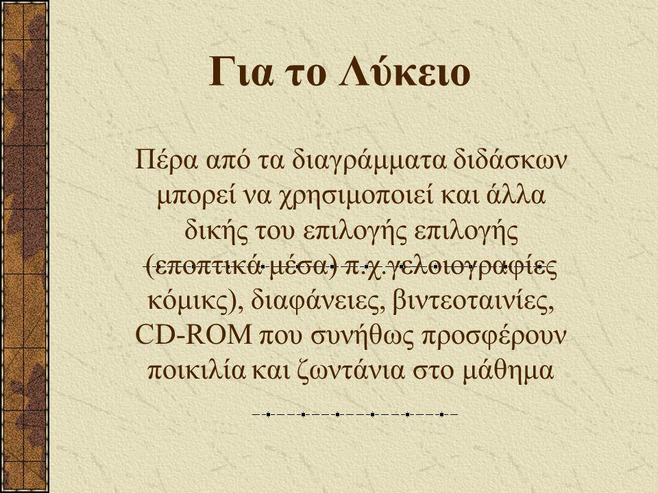 Πλάτωνας Να αφυπνίσουμε την ενυπάρχουσα δύναμη στην ψυχή του ανθρώπου «Ταύτην την ενούσαν εκάστου δύναμιν εν τη ψυχή»