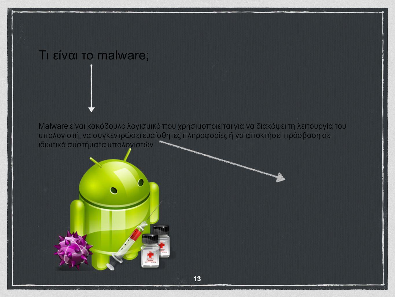 Τι είναι το malware; Malware είναι κακόβουλο λογισμικό που χρησιμοποιείται για να διακόψει τη λειτουργία του υπολογιστή, να συγκεντρώσει ευαίσθητες πλ