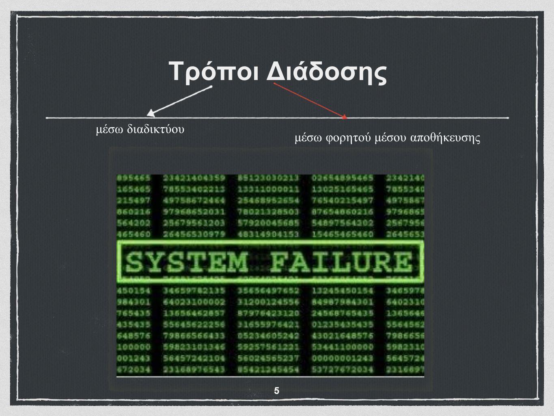 Εγκαταστήστε ένα λογισμικό antivirus.