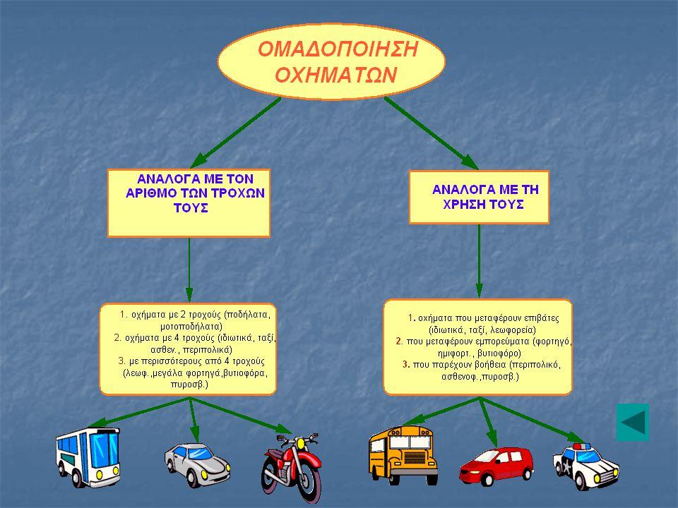 Η ορθή και υπεύθυνη οδική συμπεριφορά είναι θέμα γνώσης και μάθησης. Οφείλουμε να βοηθήσουμε τα παιδιά να αποκτήσουν τις απαραίτητες δεξιότητες και γν