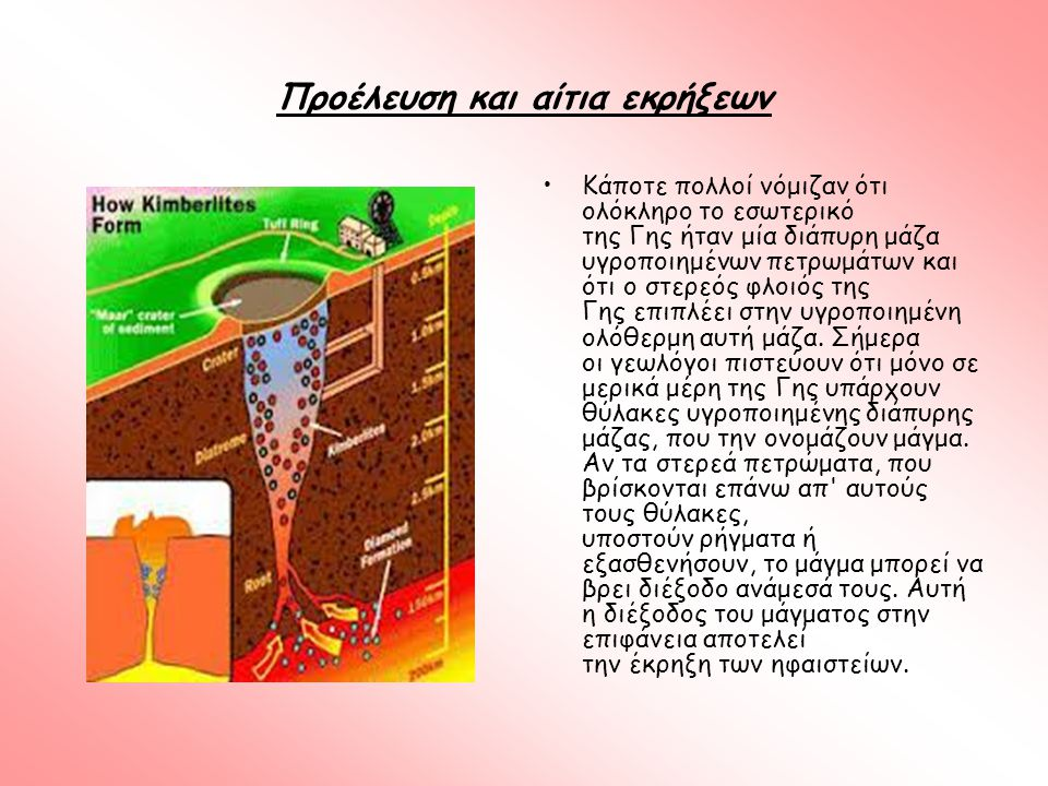 Προέλευση και αίτια εκρήξεων Κάποτε πολλοί νόμιζαν ότι ολόκληρο το εσωτερικό της Γης ήταν μία διάπυρη μάζα υγροποιημένων πετρωμάτων και ότι ο στερεός
