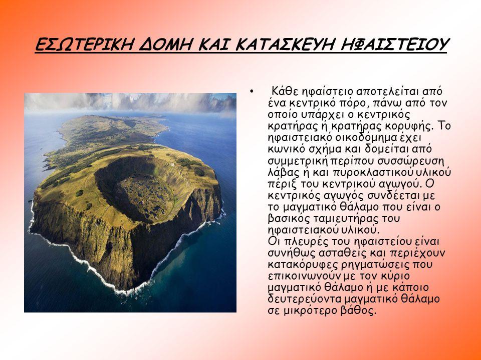 ΕΣΩΤΕΡΙΚΗ ΔΟΜΗ ΚΑΙ ΚΑΤΑΣΚΕΥΗ ΗΦΑΙΣΤΕΙΟΥ Κάθε ηφαίστειο αποτελείται από ένα κεντρικό πόρο, πάνω από τον οποίο υπάρχει ο κεντρικός κρατήρας ή κρατήρας κ