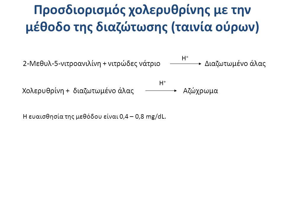 2-Μεθυλ-5-νιτροανιλίνη + νιτρώδες νάτριο Διαζωτωμένο άλας Χολερυθρίνη + διαζωτωμένο άλας Αζώχρωμα Η ευαισθησία της μεθόδου είναι 0,4 – 0,8 mg/dL.