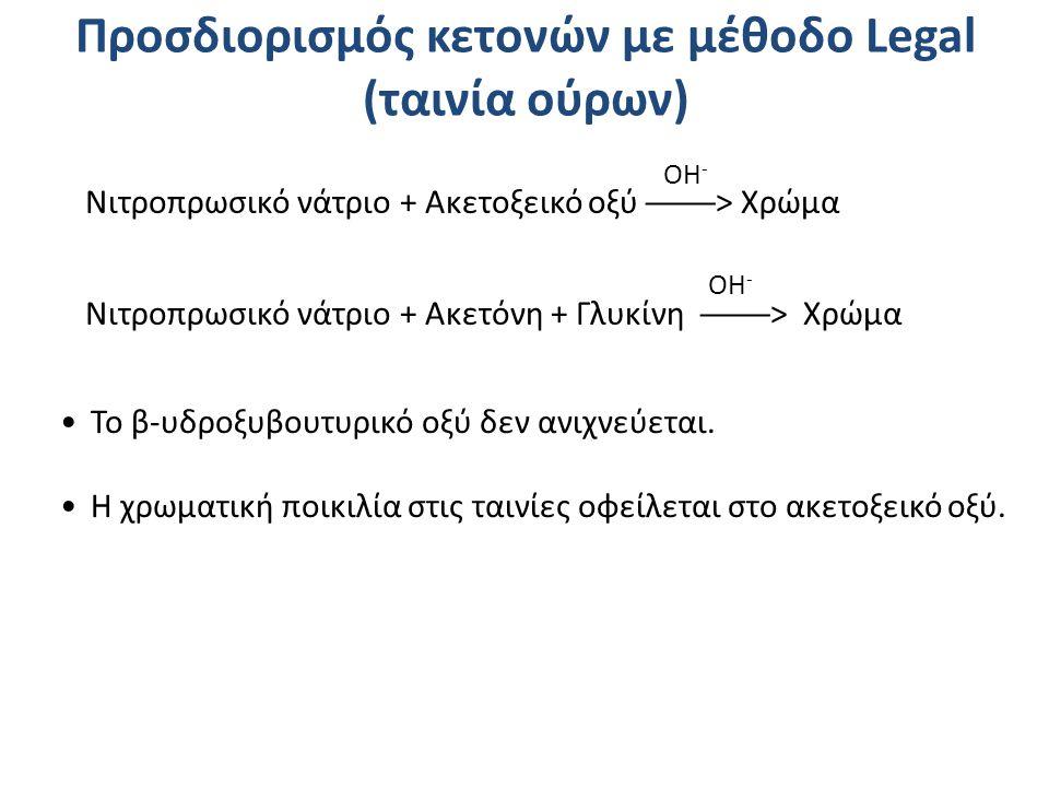 Nιτροπρωσικό νάτριο + Ακετοξεικό οξύ ────> Χρώμα Nιτροπρωσικό νάτριο + Ακετόνη + Γλυκίνη ────> Χρώμα Το β-υδροξυβουτυρικό οξύ δεν ανιχνεύεται.