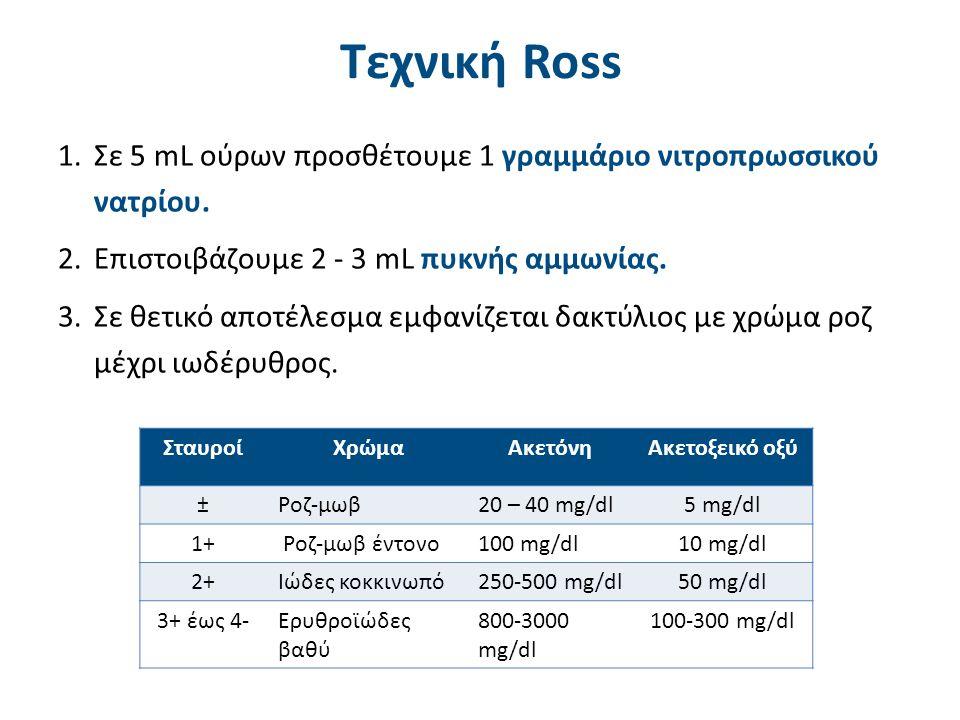 ΣταυροίΧρώμαΑκετόνηΑκετοξεικό οξύ ±Ροζ-μωβ20 – 40 mg/dl5 mg/dl 1+ Ροζ-μωβ έντονο100 mg/dl10 mg/dl 2+Iώδες κοκκινωπό250-500 mg/dl50 mg/dl 3+ έως 4-Ερυθροϊώδες βαθύ 800-3000 mg/dl 100-300 mg/dl Τεχνική Ross 1.Σε 5 mL ούρων προσθέτουμε 1 γραμμάριο νιτροπρωσσικού νατρίου.