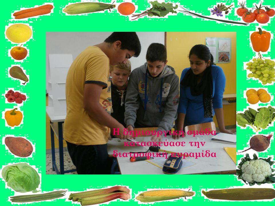 Η δημιουργική ομάδα κατασκεύασε την διατροφική πυραμίδα