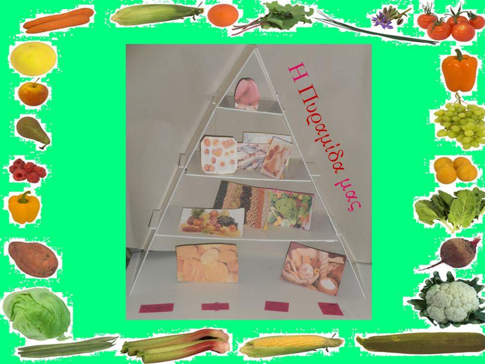 Η Πυραμίδα μας