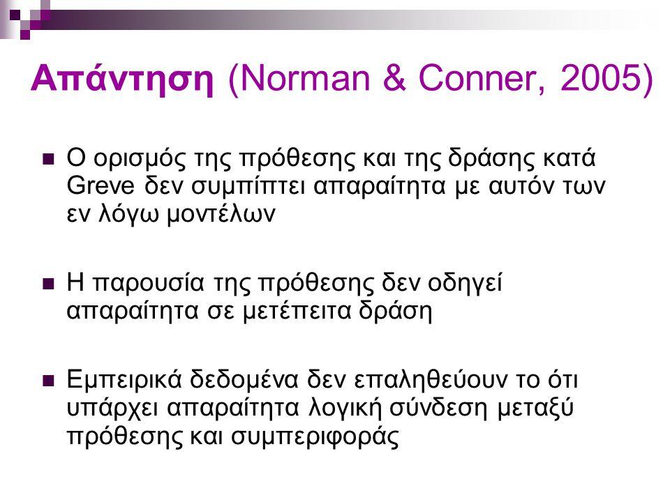 Απάντηση (Norman & Conner, 2005) Ο ορισμός της πρόθεσης και της δράσης κατά Greve δεν συμπίπτει απαραίτητα με αυτόν των εν λόγω μοντέλων Η παρουσία της πρόθεσης δεν οδηγεί απαραίτητα σε μετέπειτα δράση Εμπειρικά δεδομένα δεν επαληθεύουν το ότι υπάρχει απαραίτητα λογική σύνδεση μεταξύ πρόθεσης και συμπεριφοράς