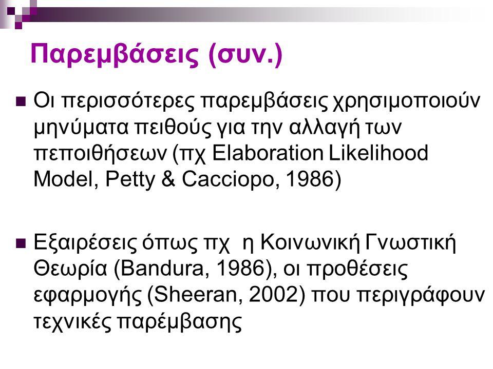 Παρεμβάσεις (συν.) Οι περισσότερες παρεμβάσεις χρησιμοποιούν μηνύματα πειθούς για την αλλαγή των πεποιθήσεων (πχ Elaboration Likelihood Model, Petty & Cacciopo, 1986) Εξαιρέσεις όπως πχ η Κοινωνική Γνωστική Θεωρία (Bandura, 1986), οι προθέσεις εφαρμογής (Sheeran, 2002) που περιγράφουν τεχνικές παρέμβασης