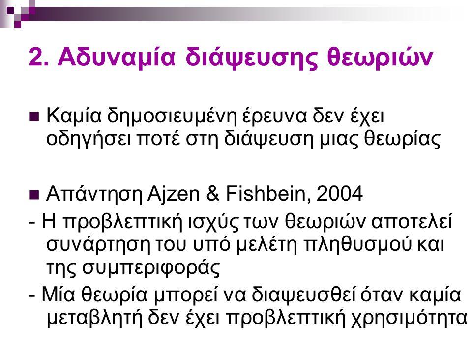 2. Αδυναμία διάψευσης θεωριών Καμία δημοσιευμένη έρευνα δεν έχει οδηγήσει ποτέ στη διάψευση μιας θεωρίας Απάντηση Ajzen & Fishbein, 2004 - Η προβλεπτι