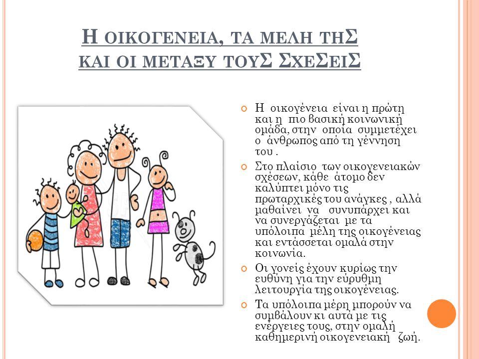 Η ΟΙΚΟΓΕΝΕΙΑ (2) Για την καλύτερη οργάνωση και λειτουργία της οικογένειας, κάθε μέλος της αναλαμβάνει ρόλους και ακολουθεί κανόνες συμπεριφοράς, οι οποίοι ορίζουν τα δικαιώματα και τις υποχρεώσεις του.