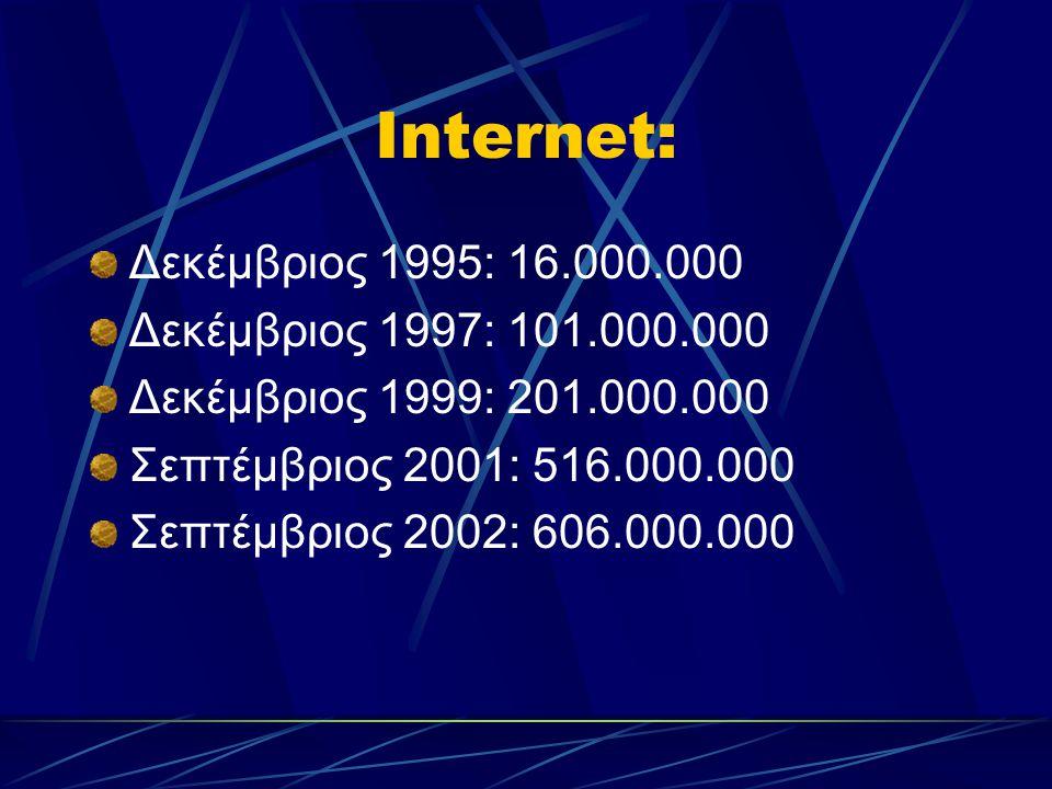 Δεκέμβριος 1995: 16.000.000 Δεκέμβριος 1997: 101.000.000 Δεκέμβριος 1999: 201.000.000 Σεπτέμβριος 2001: 516.000.000 Σεπτέμβριος 2002: 606.000.000 Internet: