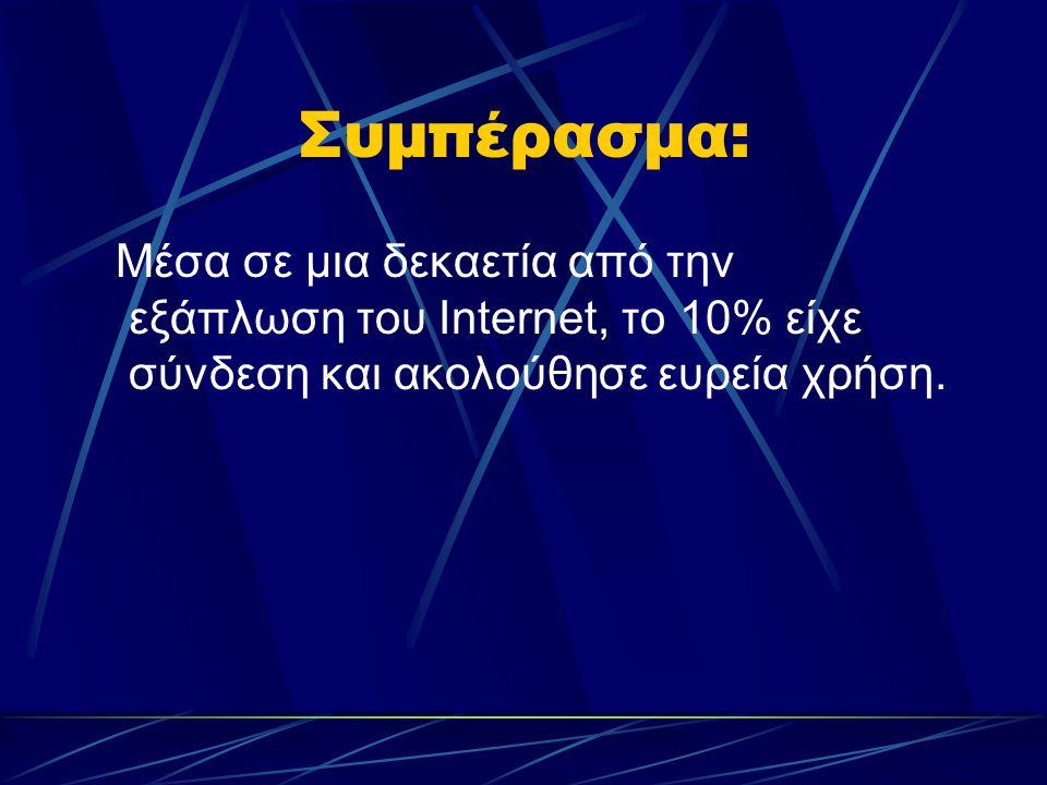 Συμπέρασμα: Μέσα σε μια δεκαετία από την εξάπλωση του Internet, το 10% είχε σύνδεση και ακολούθησε ευρεία χρήση.