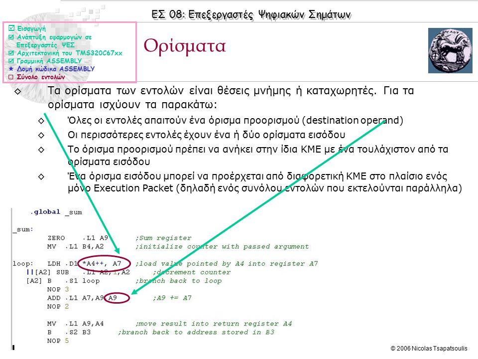 ΕΣ 08: Επεξεργαστές Ψηφιακών Σημάτων © 2006 Nicolas Tsapatsoulis ◊Στο διπλανό πίνακα φαίνονται οι εντολές (για αριθμητική σταθερής υποδιαστολής – fixed point instructions) ASSEMBLY που μπορούν να εκτελεστούν σε κάθε μονάδα (.L,.M,.S,.D) της σειράς επεξεργαστών TMS320C6xxx.