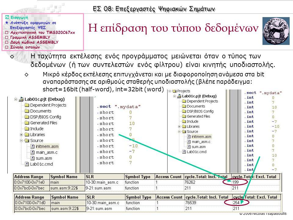 ΕΣ 08: Επεξεργαστές Ψηφιακών Σημάτων © 2006 Nicolas Tsapatsoulis ◊Σε πολλές περιπτώσεις οι βελτιστοποιήσεις στον κώδικα C δεν είναι επαρκείς και χρειάζεται να πάρουμε την 'κατάσταση στα χέρια' μας: ◊Υπάρχουν τρεις δυνατές επιλογές: ◊Γραμμική ASSEMBLY (αρχεία.sa), ◊ASM εντολές (statements) σε κώδικα C: asm( assembly code ) ◊Συναρτήσεις ASSEMBLY οι οποίες μπορούν να κληθούν από κώδικα C (C- callable assembly function (.asm)).