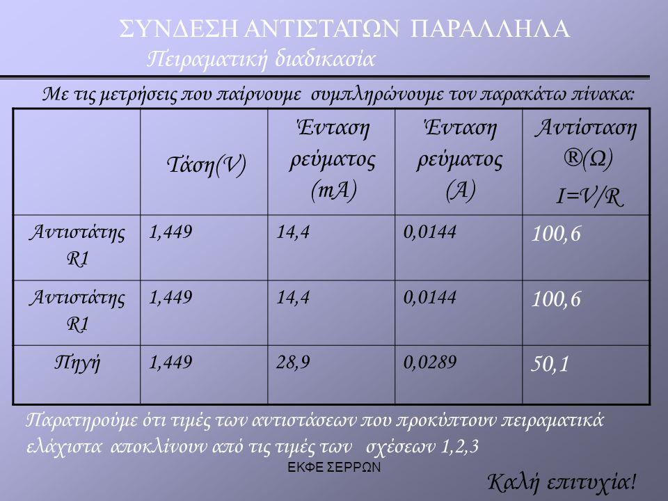 ΕΚΦΕ ΣΕΡΡΩΝ ΣΥΝΔΕΣΗ ΑΝΤΙΣΤΑΤΩΝ ΠΑΡΑΛΛΗΛΑ Πειραματική διαδικασία Με τις μετρήσεις που παίρνουμε συμπληρώνουμε τον παρακάτω πίνακα: Τάση(V) Ένταση ρεύμα
