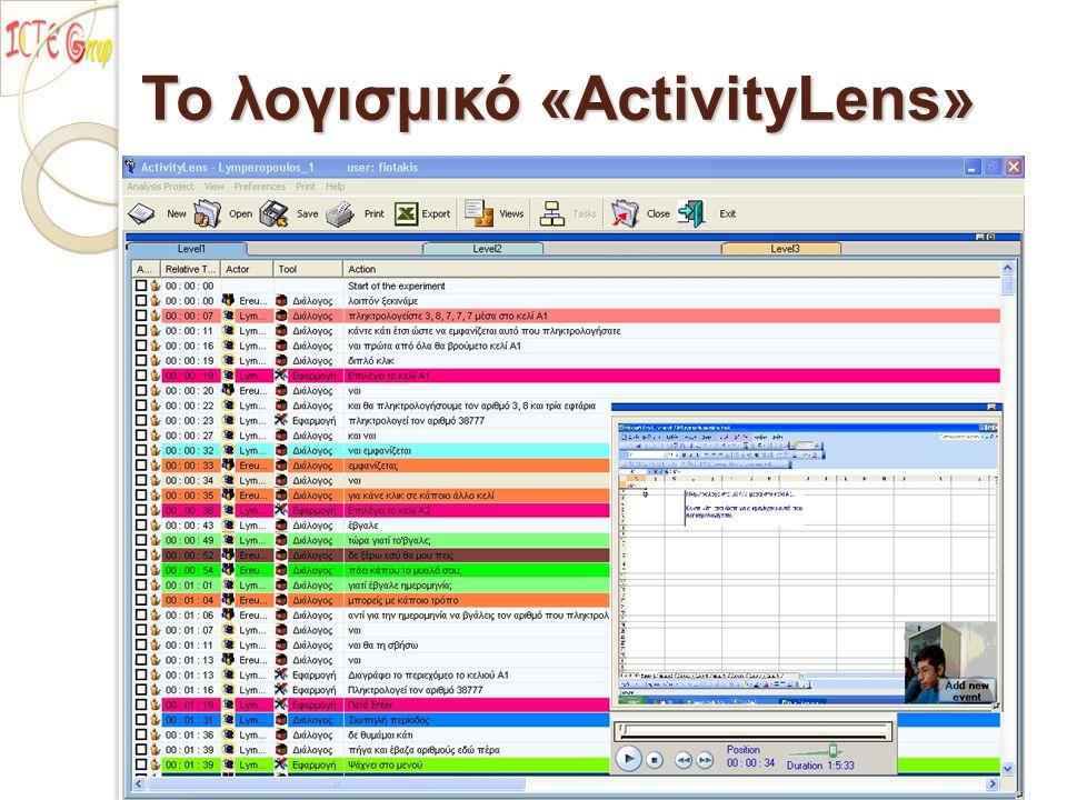 Το λογισμικό «ActivityLens» 4o Συνέδριο Διδακτική Πληροφορικής