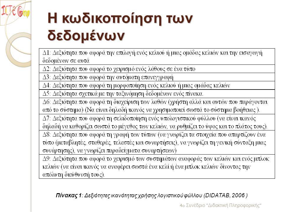 4o Συνέδριο Διδακτική Πληροφορικής Η κωδικοποίηση των δεδομένων Πίνακας 1: Δεξιότητες ικανότητας χρήσης λογιστικού φύλλου (DIDATAB, 2006 )
