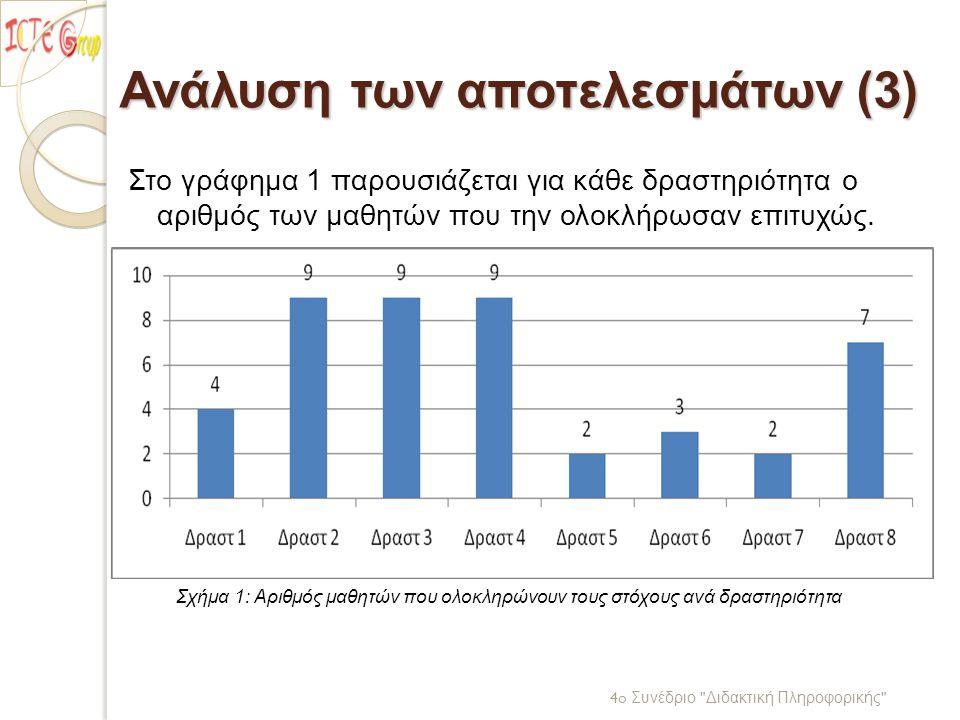 4o Συνέδριο Διδακτική Πληροφορικής Ανάλυση των αποτελεσμάτων (3) Στο γράφημα 1 παρουσιάζεται για κάθε δραστηριότητα ο αριθμός των μαθητών που την ολοκλήρωσαν επιτυχώς.