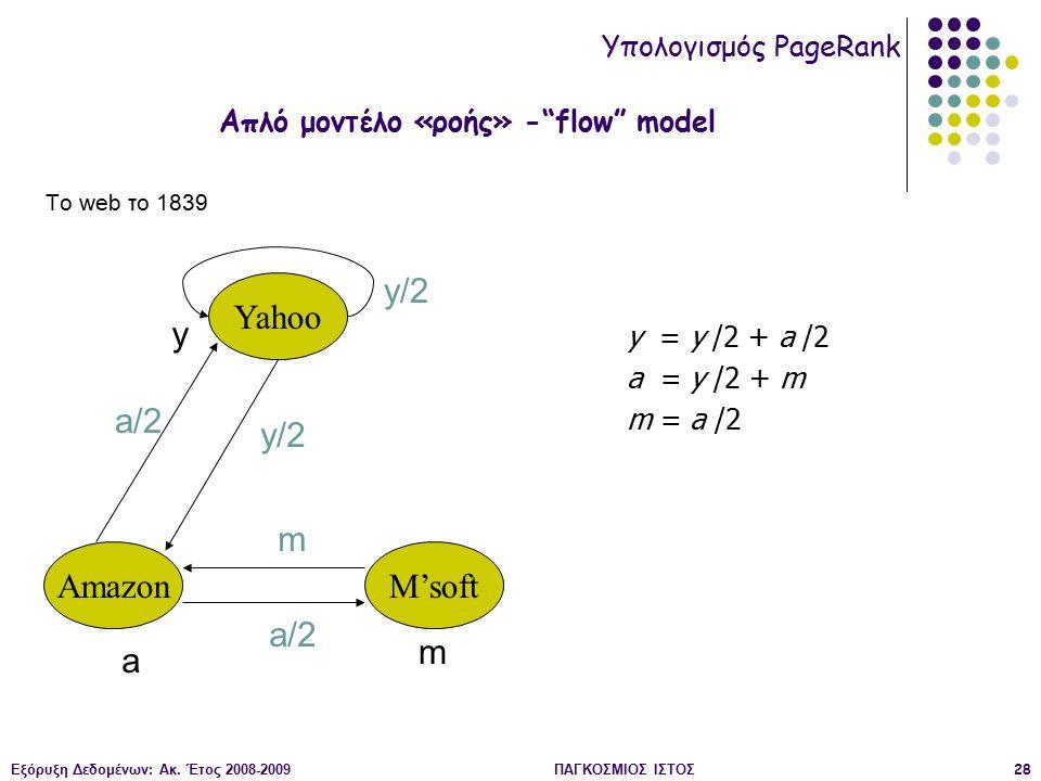 Εξόρυξη Δεδομένων: Ακ. Έτος 2008-2009ΠΑΓΚΟΣΜΙΟΣ ΙΣΤΟΣ28 Το web το 1839 Yahoo M'softAmazon y a m y/2 a/2 m y = y /2 + a /2 a = y /2 + m m = a /2 Απλό μ