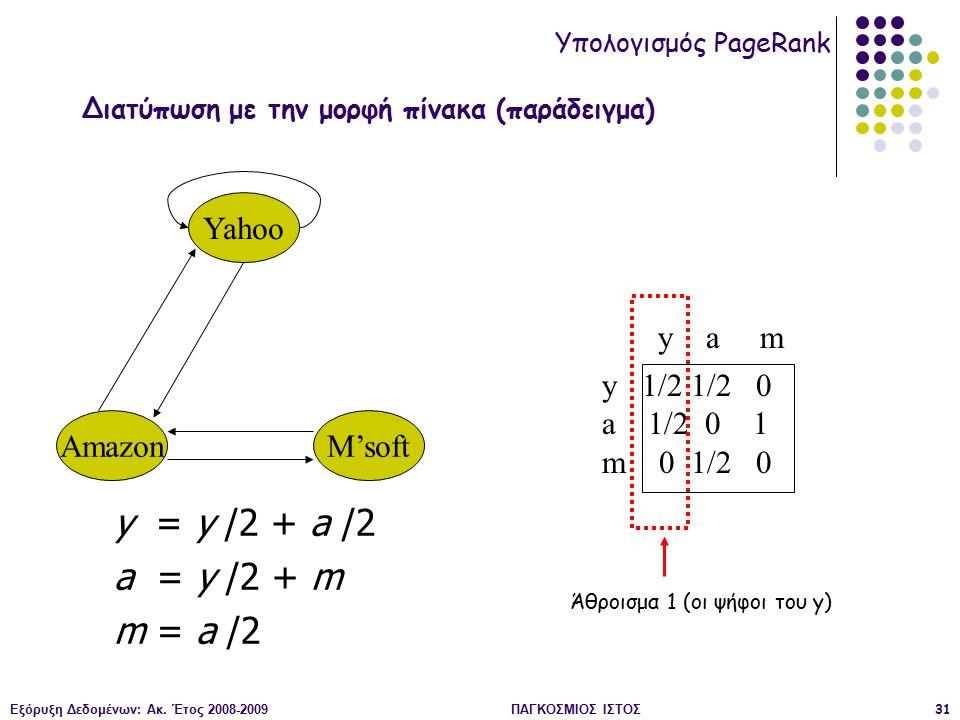 Εξόρυξη Δεδομένων: Ακ. Έτος 2008-2009ΠΑΓΚΟΣΜΙΟΣ ΙΣΤΟΣ31 Yahoo M'softAmazon y 1/2 1/2 0 a 1/2 0 1 m 0 1/2 0 y a m y = y /2 + a /2 a = y /2 + m m = a /2