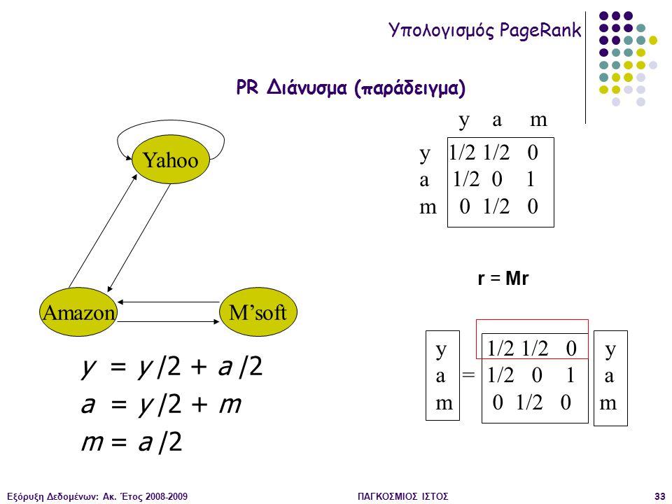 Εξόρυξη Δεδομένων: Ακ. Έτος 2008-2009ΠΑΓΚΟΣΜΙΟΣ ΙΣΤΟΣ33 Yahoo M'softAmazon y 1/2 1/2 0 a 1/2 0 1 m 0 1/2 0 y a m y = y /2 + a /2 a = y /2 + m m = a /2