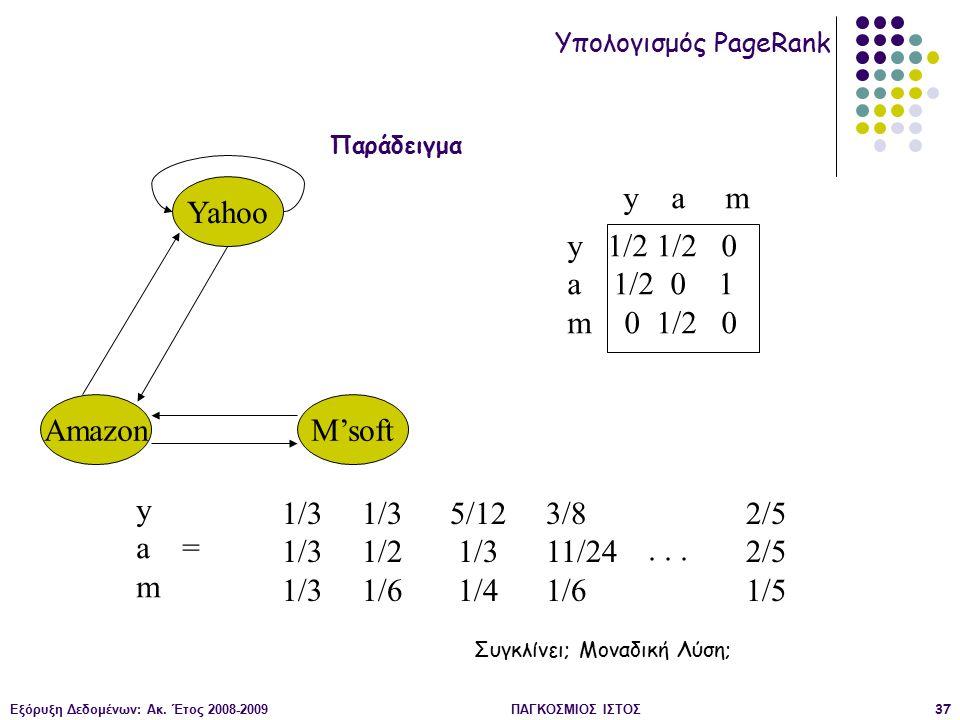 Εξόρυξη Δεδομένων: Ακ. Έτος 2008-2009ΠΑΓΚΟΣΜΙΟΣ ΙΣΤΟΣ37 Yahoo M'softAmazon y 1/2 1/2 0 a 1/2 0 1 m 0 1/2 0 y a m y a = m 1/3 1/2 1/6 5/12 1/3 1/4 3/8