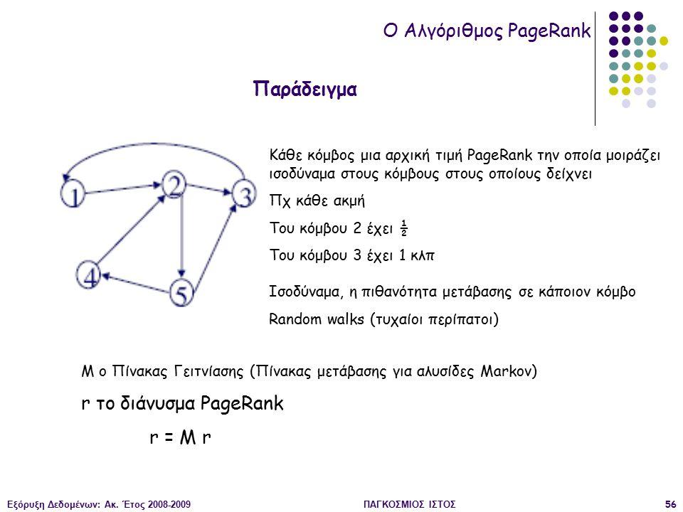 Εξόρυξη Δεδομένων: Ακ. Έτος 2008-2009ΠΑΓΚΟΣΜΙΟΣ ΙΣΤΟΣ56 O Αλγόριθμος PageRank Παράδειγμα Κάθε κόμβος μια αρχική τιμή PageRank την οποία μοιράζει ισοδύ