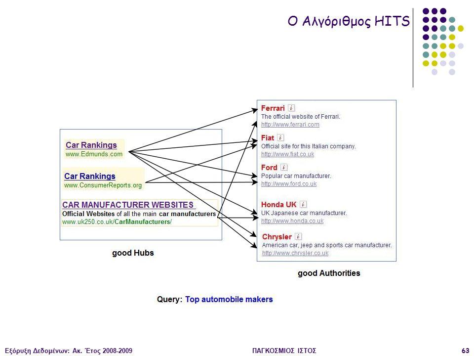 Εξόρυξη Δεδομένων: Ακ. Έτος 2008-2009ΠΑΓΚΟΣΜΙΟΣ ΙΣΤΟΣ63 O Αλγόριθμος HITS
