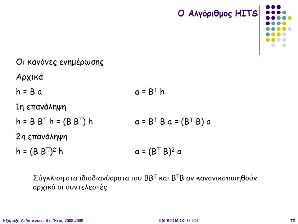 Εξόρυξη Δεδομένων: Ακ. Έτος 2008-2009ΠΑΓΚΟΣΜΙΟΣ ΙΣΤΟΣ72 Οι κανόνες ενημέρωσης Αρχικά h = B aa = B Τ h 1η επανάληψη h = B B Τ h = (B B Τ ) ha = B T B a