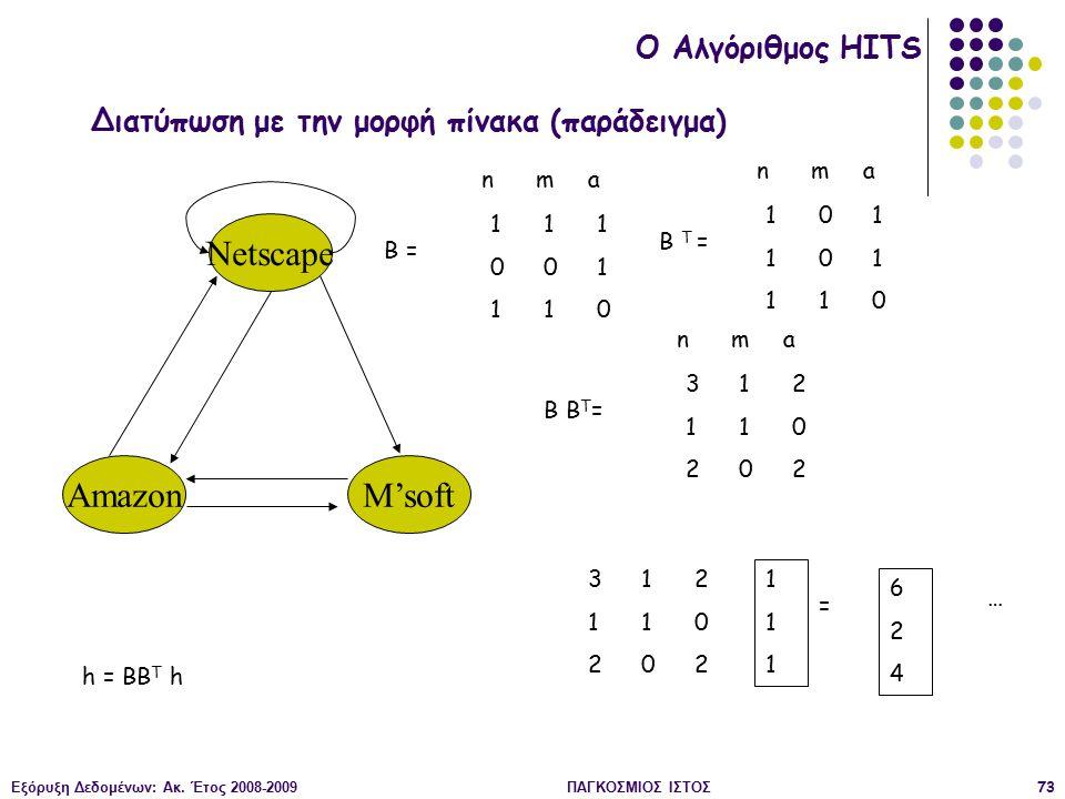 Εξόρυξη Δεδομένων: Ακ. Έτος 2008-2009ΠΑΓΚΟΣΜΙΟΣ ΙΣΤΟΣ73 Netscape M'softAmazon O Αλγόριθμος HITS Διατύπωση με την μορφή πίνακα (παράδειγμα) 10110111010