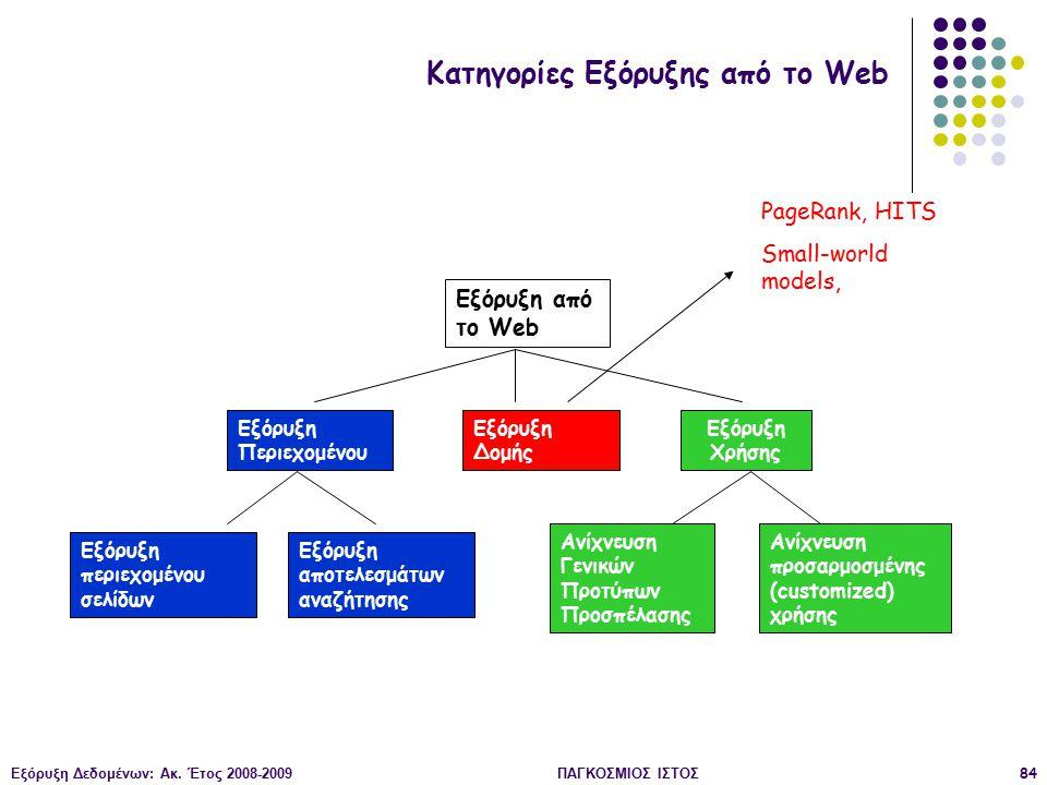 Εξόρυξη Δεδομένων: Ακ. Έτος 2008-2009ΠΑΓΚΟΣΜΙΟΣ ΙΣΤΟΣ84 Εξόρυξη από το Web Εξόρυξη Δομής Εξόρυξη Περιεχομένου Εξόρυξη περιεχομένου σελίδων Εξόρυξη απο