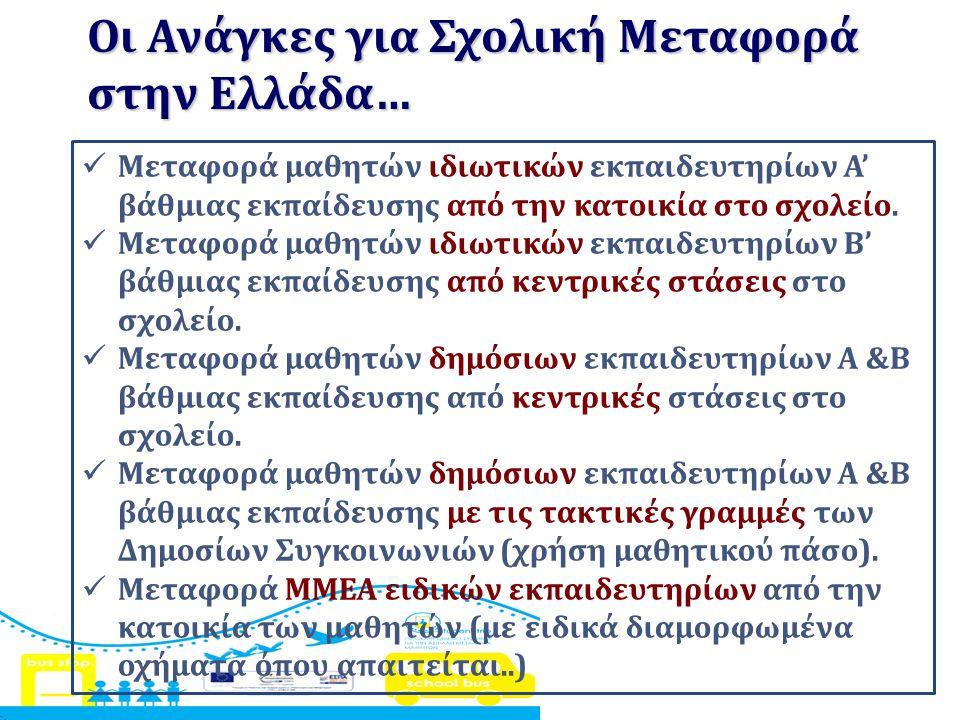 Οι Ανάγκες για Σχολική Μεταφορά στην Ελλάδα… Μεταφορά μαθητών ιδιωτικών εκπαιδευτηρίων Α' βάθμιας εκπαίδευσης από την κατοικία στο σχολείο. Μεταφορά μ