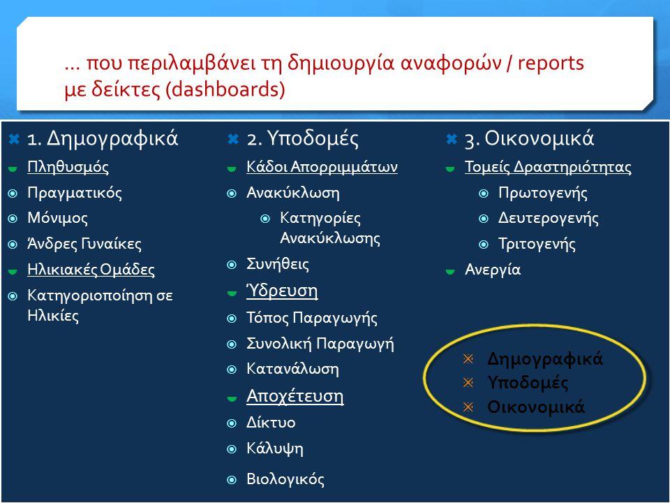 ... που περιλαμβάνει τη δημιουργία αναφορών / reports με δείκτες (dashboards) ΠΕΤΑ: ΕΠΙΧΕΙΡΗΣΙΑΚΗ ΝΟΗΜΟΣΥΝΗ 9  1. Δημογραφικά  Πληθυσμός  Πραγματικ