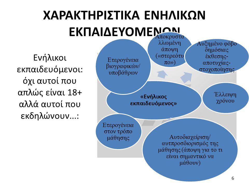 Αποκρυσταλλωμένη άποψη («στερεότυπο») Αυξημένο φόβο δημόσιας έκθεσης- αποτυχίας- στοχοποίησης Έλλειψη χρόνου Αυτοδιαχείριση/ αυτοπροσδιορισμός της μάθησης (άποψη για το τι είναι σημαντικό να μάθουν) Ετερογένεια στον τρόπο μάθησης Ενήλικος Εκπαιδευόμενος ΧΑΡΑΚΤΗΡΙΣΤΙΚΑ ΕΝΗΛΙΚΩΝ 7