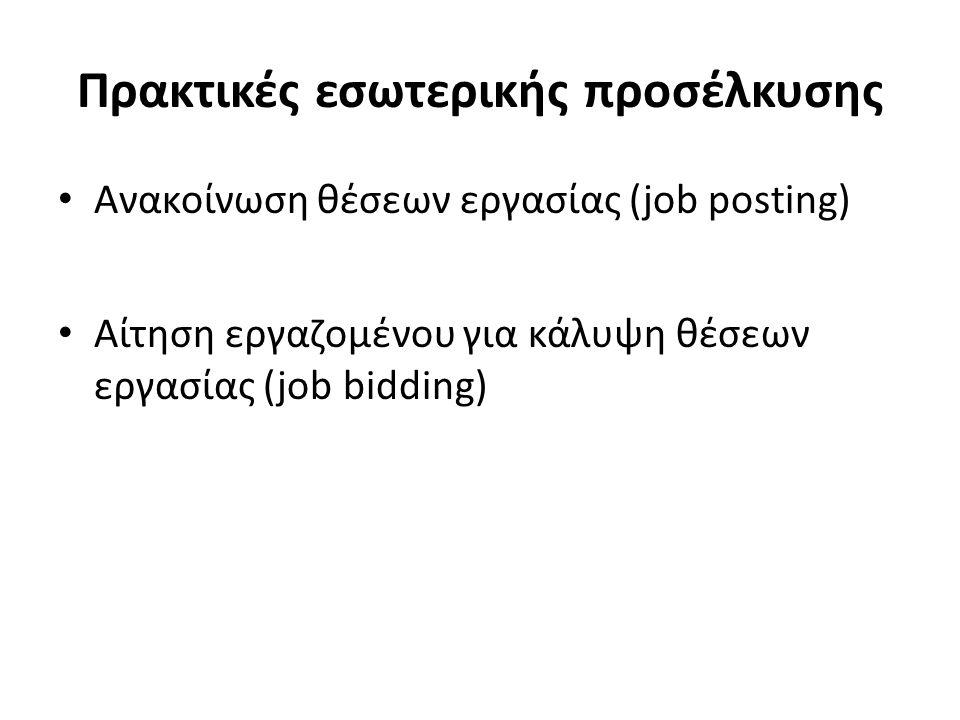 Πρακτικές εσωτερικής προσέλκυσης Ανακοίνωση θέσεων εργασίας (job posting) Αίτηση εργαζομένου για κάλυψη θέσεων εργασίας (job bidding)