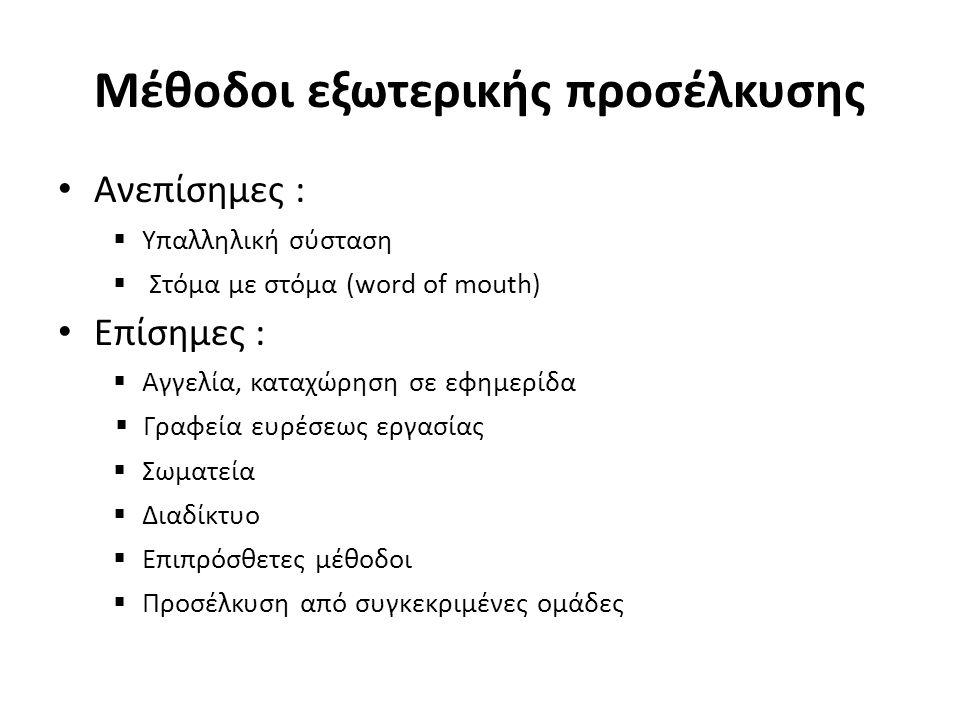 Μέθοδοι εξωτερικής προσέλκυσης Ανεπίσημες :  Υπαλληλική σύσταση  Στόμα με στόμα (word of mouth) Επίσημες :  Αγγελία, καταχώρηση σε εφημερίδα  Γραφεία ευρέσεως εργασίας  Σωματεία  Διαδίκτυο  Επιπρόσθετες μέθοδοι  Προσέλκυση από συγκεκριμένες ομάδες