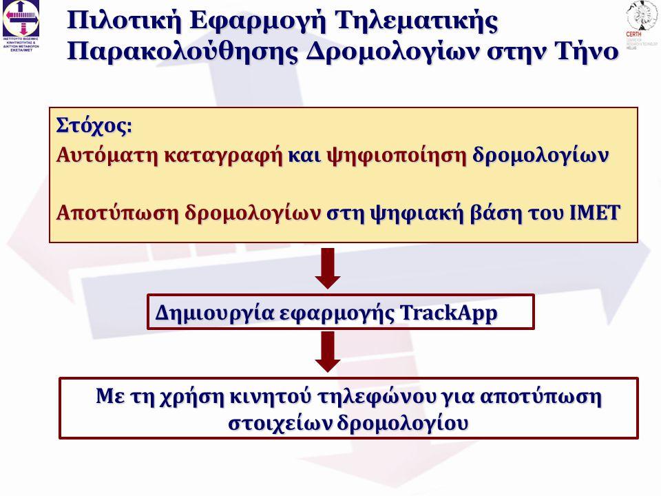 Πιλοτική Εφαρμογή Τηλεματικής Παρακολούθησης Δρομολογίων στην Τήνο Στόχος: Αυτόματη καταγραφή και ψηφιοποίηση δρομολογίων Αποτύπωση δρομολογίων στη ψηφιακή βάση του ΙΜΕΤ Δημιουργία εφαρμογής TrackApp Με τη χρήση κινητού τηλεφώνου για αποτύπωση στοιχείων δρομολογίου