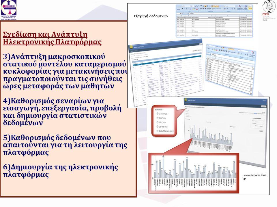 Σχεδίαση και Ανάπτυξη Ηλεκτρονικής Πλατφόρμας 3)Ανάπτυξη μακροσκοπικού στατικού μοντέλου καταμερισμού κυκλοφορίας για μετακινήσεις που πραγματοποιούνται τις συνήθεις ώρες μεταφοράς των μαθητών 4)Καθορισμός σεναρίων για εισαγωγή, επεξεργασία, προβολή και δημιουργία στατιστικών δεδομένων 5)Καθορισμός δεδομένων που απαιτούνται για τη λειτουργία της πλατφόρμας 6)Δημιουργία της ηλεκτρονικής πλατφόρμας