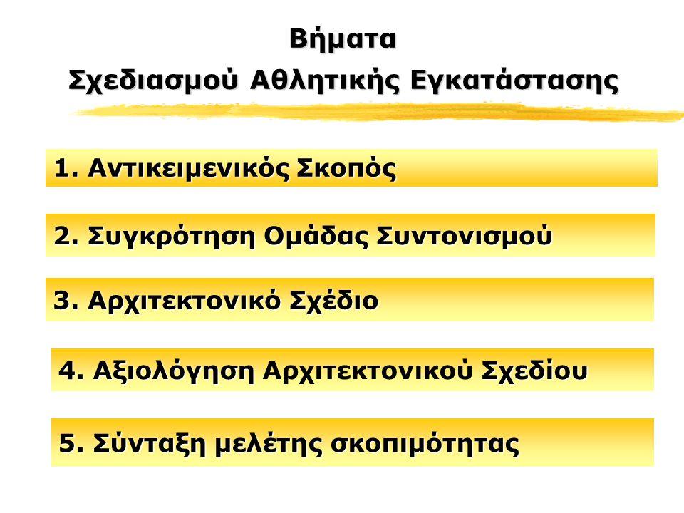 Βήματα Σχεδιασμού Αθλητικής Εγκατάστασης 1. Αντικειμενικός Σκοπός 2.