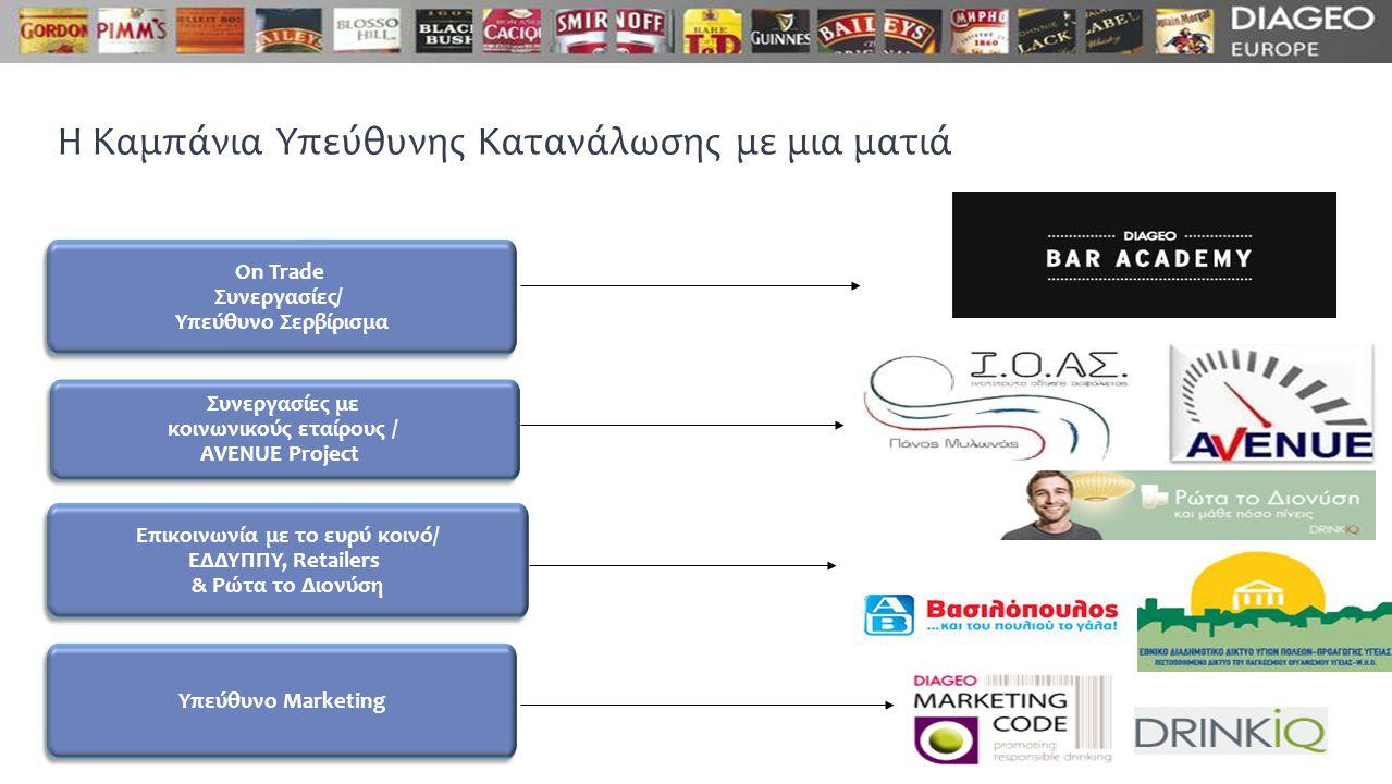 Η Καμπάνια Υπεύθυνης Κατανάλωσης με μια ματιά Υπεύθυνο Marketing Επικοινωνία με το ευρύ κοινό/ ΕΔΔΥΠΠΥ, Retailers & Ρώτα το Διονύση On Trade Συνεργασίες/ Υπεύθυνο Σερβίρισμα Συνεργασίες με κοινωνικούς εταίρους / AVENUE Project