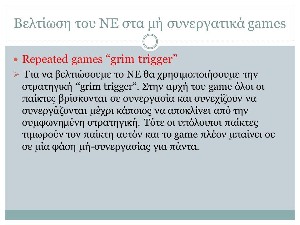Βελτίωση του ΝΕ στα μή συνεργατικά games Repeated games ''grim trigger  Για να βελτιώσουμε το ΝΕ θα χρησιμοποιήσουμε την στρατηγική ''grim trigger .