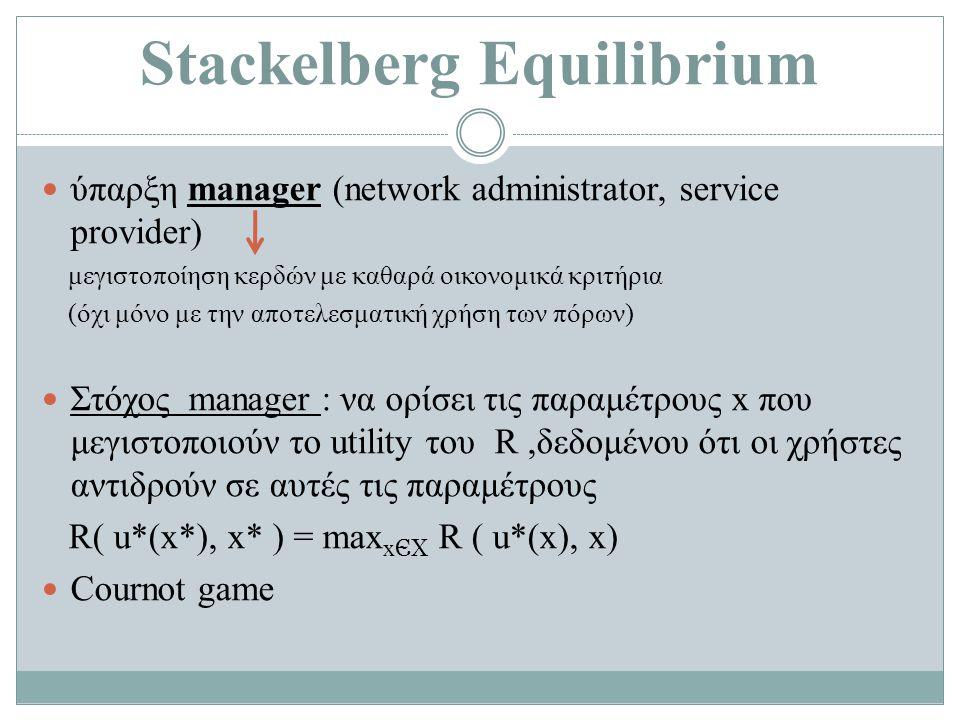 Stackelberg Equilibrium ύπαρξη manager (network administrator, service provider) μεγιστοποίηση κερδών με καθαρά οικονομικά κριτήρια (όχι μόνο με την αποτελεσματική χρήση των πόρων) Στόχος manager : να ορίσει τις παραμέτρους x που μεγιστοποιούν το utility του R,δεδομένου ότι οι χρήστες αντιδρούν σε αυτές τις παραμέτρους R( u*(x*), x* ) = max x ЄX R ( u*(x), x) Cournot game